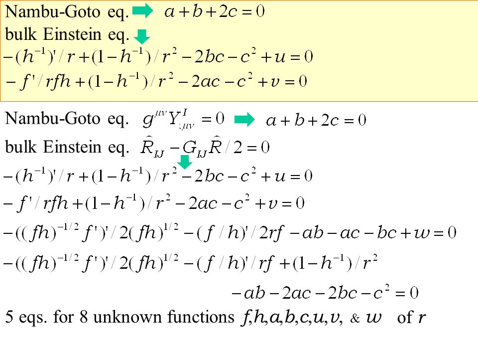 bulk Einstein eq. Nambu-Goto eq. bulk Einstein eq. Nambu-Goto eq. for 8 unknown functions5 eqs. f, h, a, b, c, u, v, & w of r