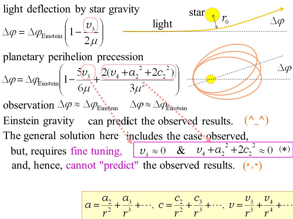 light deflection by star gravity planetary perihelion precession observation Einstein gravity light star The general solution here can predict the obs