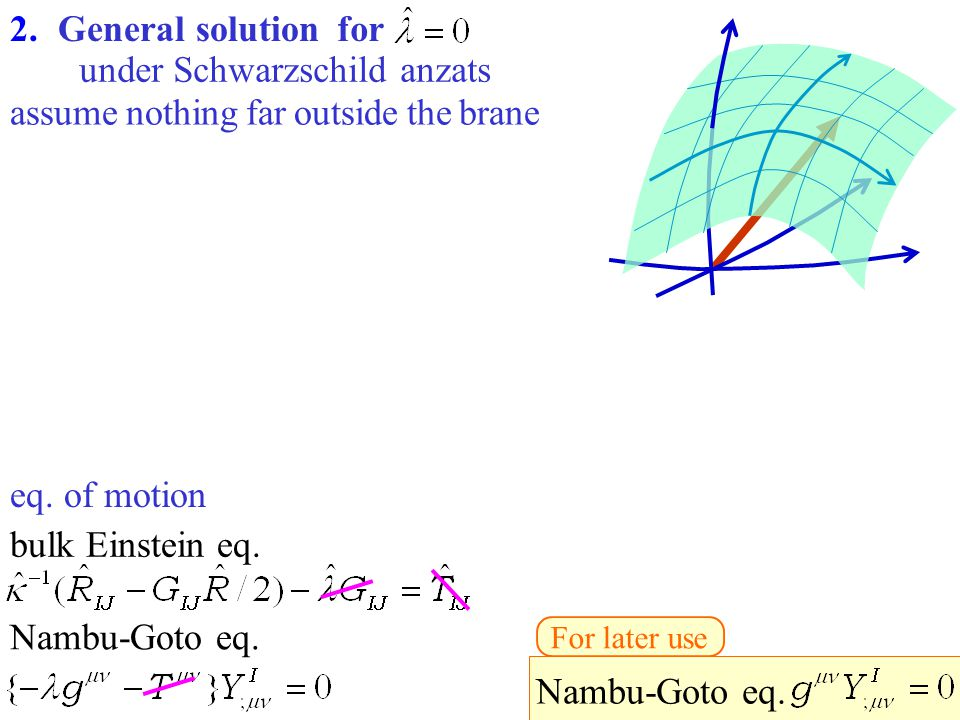 eq. of motion Nambu-Goto eq. under Schwarzschild anzats assume nothing far outside the brane bulk Einstein eq. Nambu-Goto eq. For later use General so