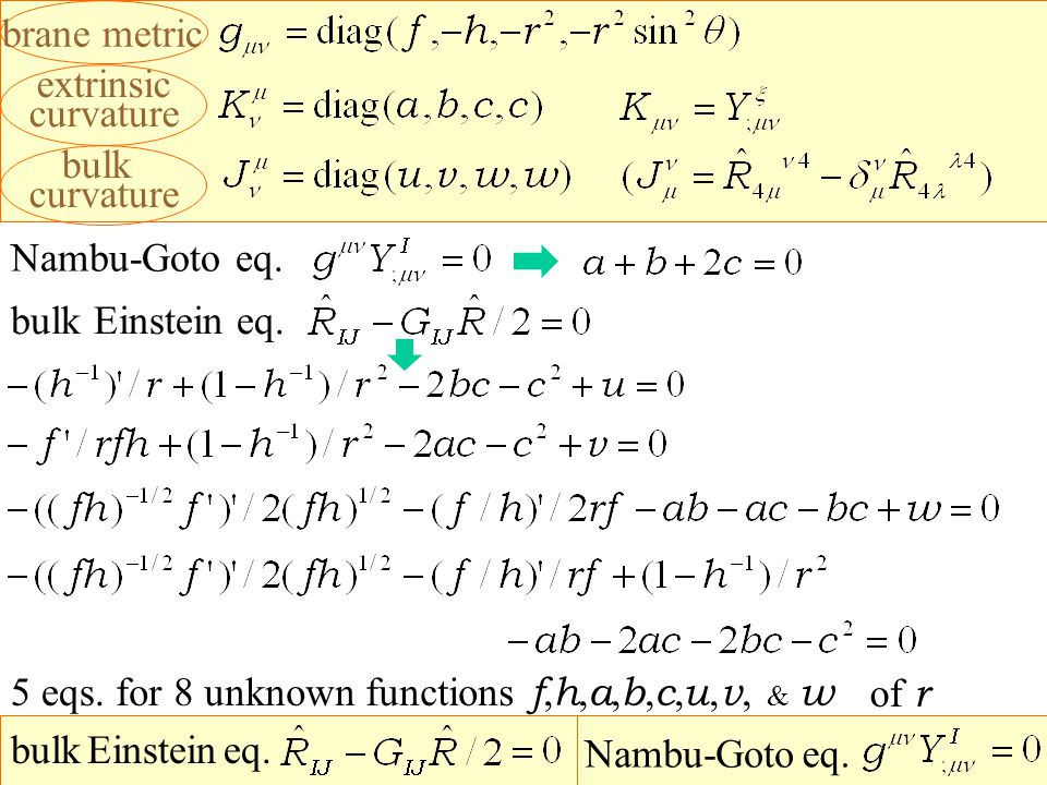 Nambu-Goto eq. bulk Einstein eq. Nambu-Goto eq. bulk Einstein eq. for 8 unknown functions5 eqs. f, h, a, b, c, u, v, & w extrinsic curvature brane met