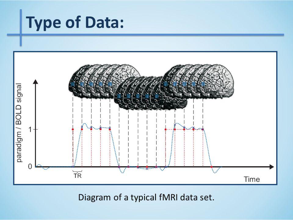 Results – Synthetic data SPM-DriftSPM-Drift-GC