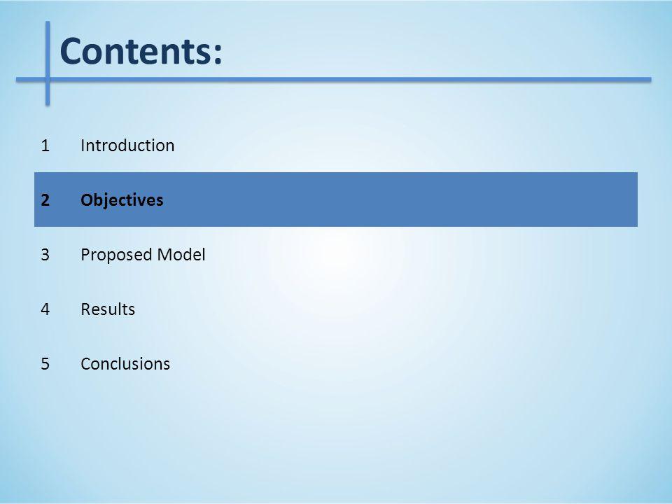 Verb generation task Loose result SPM-GLM Reference result SPM-GLM Restrict result SPM-GLM Results – Real data SPM-GC-Drift