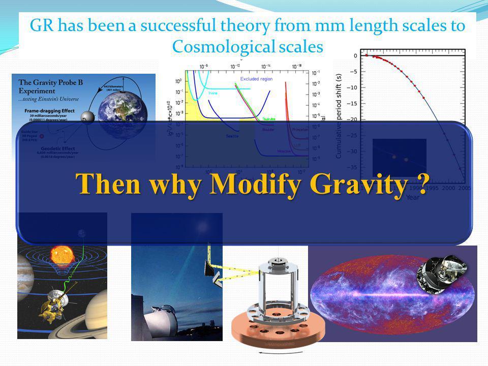 Massive Gravity effectively filters out a CC Massive Gravity k2k2 m2m2 Degravitation Arkani-Hamed, Dimopoulos, Dvali &Gabadadze, 02 Dvali, Hofmann & Khoury, 07
