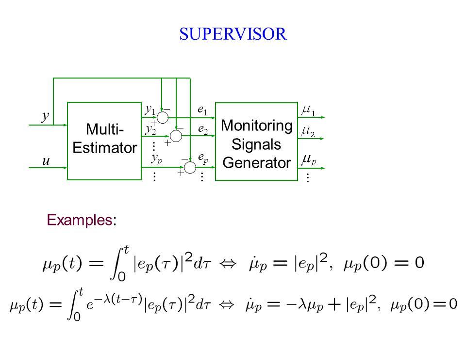 SUPERVISOR...... Multi- Estimator y1y1 y2y2 ypyp epep e2e2 e1e1 u y............