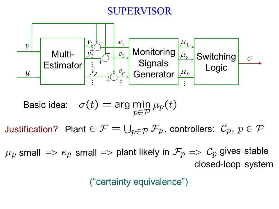 SUPERVISOR Switching Logic...... Multi- Estimator y1y1 y2y2 ypyp epep e2e2 e1e1 u y............