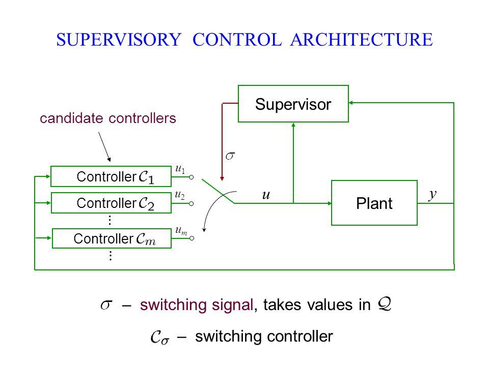 SUPERVISORY CONTROL ARCHITECTURE Plant Supervisor Controller u1u1 u2u2 umum y u......