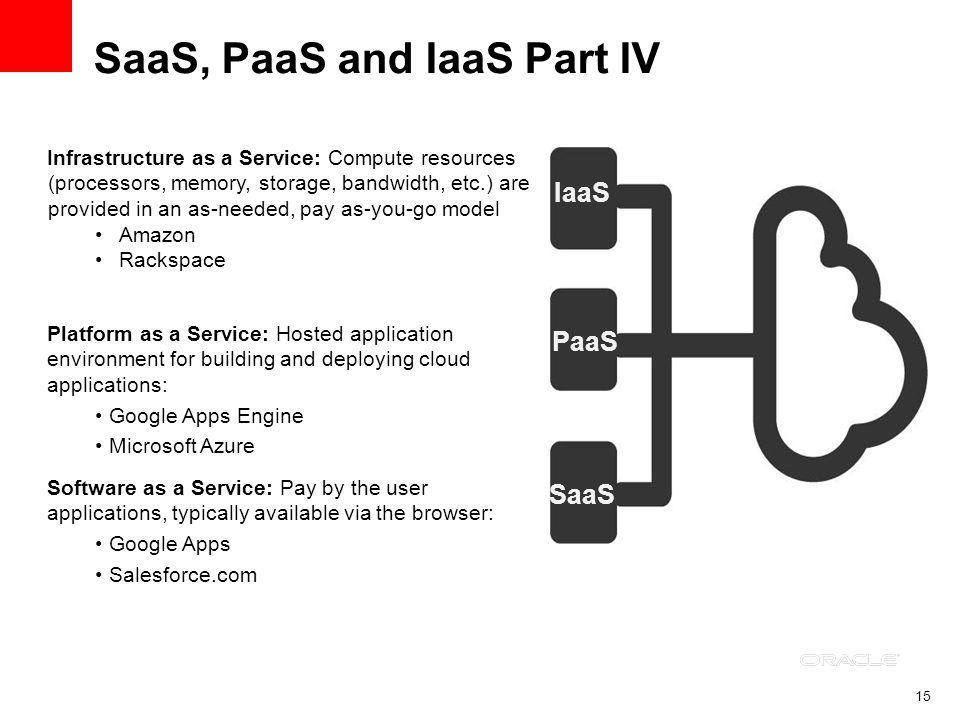 15 SaaS, PaaS and IaaS Part IV PaaS IaaS SaaS Software as a Service: Pay by the user applications, typically available via the browser: Google Apps Salesforce.com Infrastructure as a Service: Compute resources (processors, memory, storage, bandwidth, etc.) are provided in an as-needed, pay as-you-go model Amazon Rackspace Platform as a Service: Hosted application environment for building and deploying cloud applications: Google Apps Engine Microsoft Azure