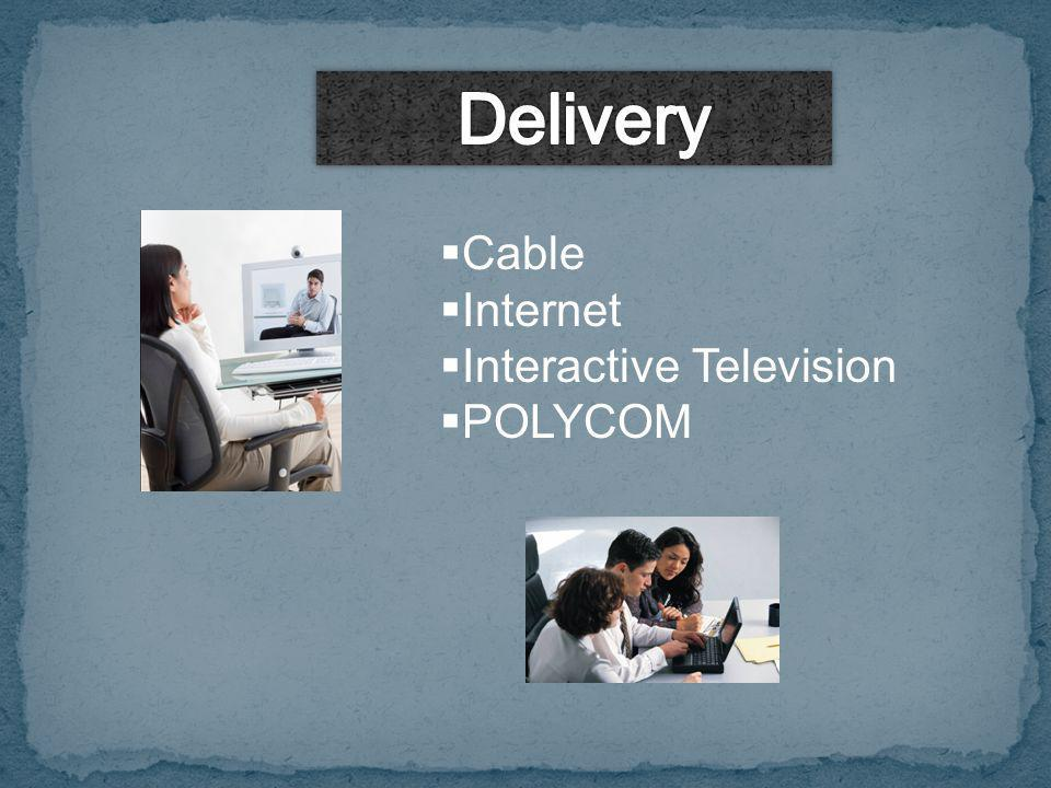 Cable Internet Interactive Television POLYCOM