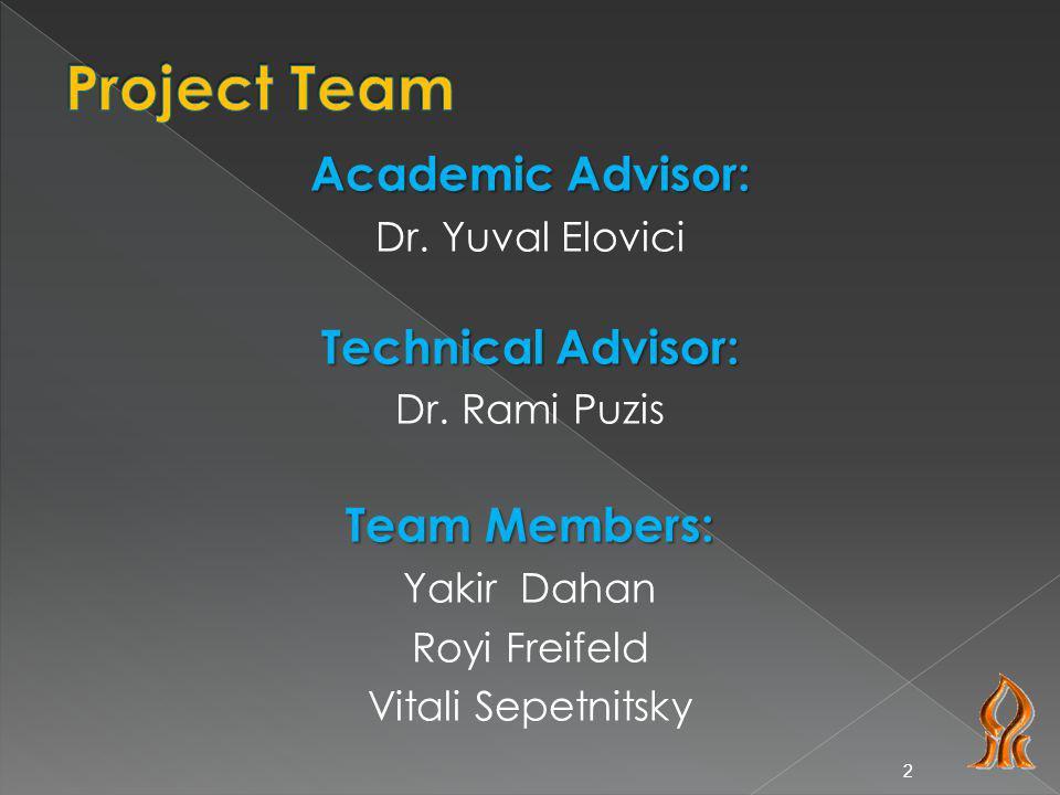 Academic Advisor: Dr. Yuval Elovici Technical Advisor: Dr.