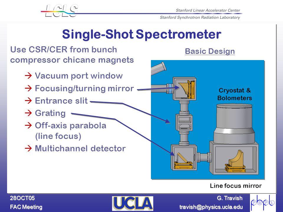 G. Travish FAC Meeting travish@physics.ucla.edu 28OCT05 Single-Shot Spectrometer Use CSR/CER from bunch compressor chicane magnets Vacuum port window