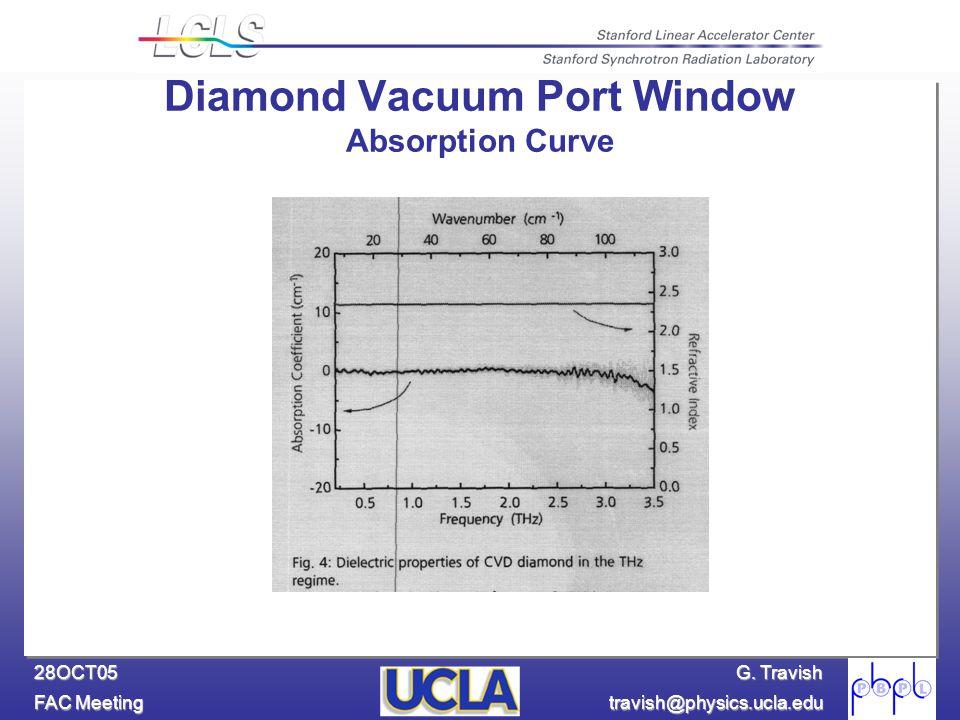 G. Travish FAC Meeting travish@physics.ucla.edu 28OCT05 Diamond Vacuum Port Window Absorption Curve