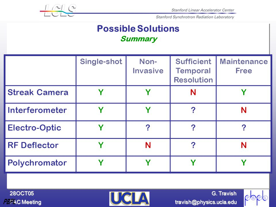 G. Travish FAC Meeting travish@physics.ucla.edu 28OCT05 Possible Solutions Summary Single-shotNon- Invasive Sufficient Temporal Resolution Maintenance