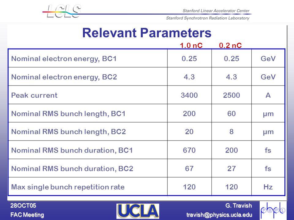 G. Travish FAC Meeting travish@physics.ucla.edu 28OCT05 1.0 nC0.2 nC Relevant Parameters Nominal electron energy, BC10.25 GeV Nominal electron energy,