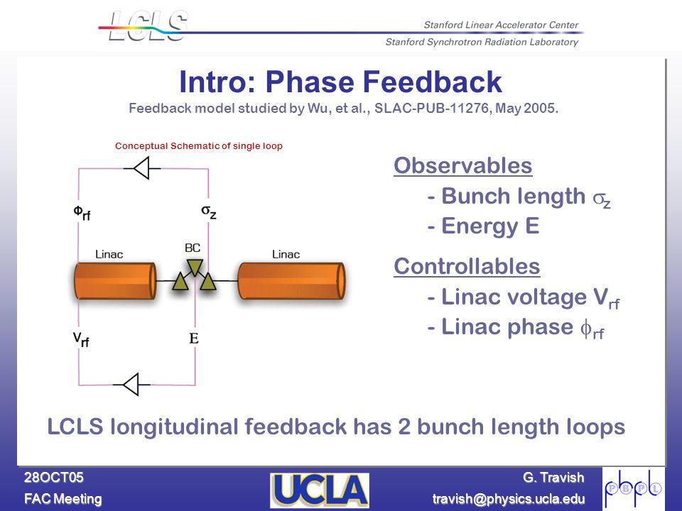 G. Travish FAC Meeting travish@physics.ucla.edu 28OCT05 Observables - Bunch length z - Energy E Controllables - Linac voltage V rf - Linac phase rf LC