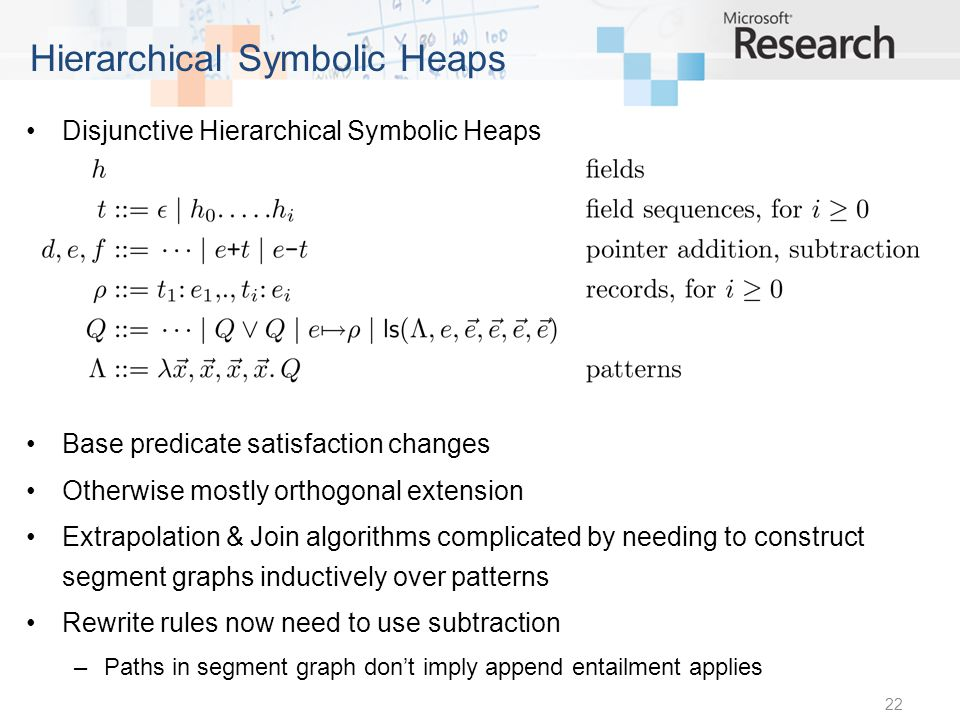 Disjunctive Hierarchical Symbolic Heaps Base predicate satisfaction changes Otherwise mostly orthogonal extension Extrapolation & Join algorithms complicated by needing to construct segment graphs inductively over patterns Rewrite rules now need to use subtraction –Paths in segment graph dont imply append entailment applies 22 Hierarchical Symbolic Heaps