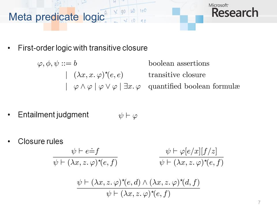 First-order logic with transitive closure Entailment judgment Closure rules 7 Meta predicate logic