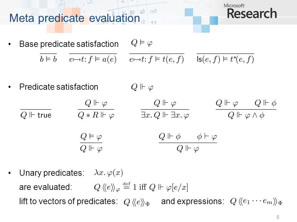 Predicates: Symbolic Heap: Valuations: 9 Predicate evaluation example