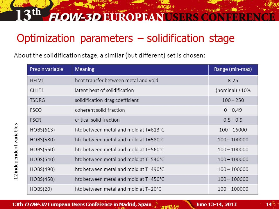 Optimization parameters – solidification stage June 13-14, 201313th FLOW-3D European Users Conference in Madrid, Spain14 About the solidification stage, a similar (but different) set is chosen: Prepin variableMeaningRange (min-max) HFLV1heat transfer between metal and void8-25 CLHT1latent heat of solidification(nominal) ±10% TSDRGsolidification drag coefficient100 – 250 FSCOcoherent solid fraction0 – 0.49 FSCRcritical solid fraction0.5 – 0.9 HOBS(613)htc between metal and mold at T=613°C100 – 16000 HOBS(580)htc between metal and mold at T=580°C100 – 100000 HOBS(560)htc between metal and mold at T=560°C100 – 100000 HOBS(540)htc between metal and mold at T=540°C100 – 100000 HOBS(490)htc between metal and mold at T=490°C100 – 100000 HOBS(450)htc between metal and mold at T=450°C100 – 100000 HOBS(20)htc between metal and mold at T=20°C100 – 100000 12 independent variables