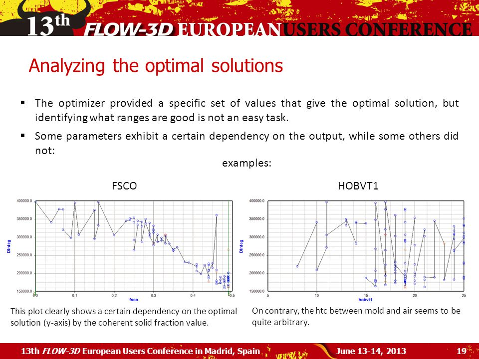Analyzing the optimal solutions June 13-14, 201313th FLOW-3D European Users Conference in Madrid, Spain19 The optimizer provided a specific set of values that give the optimal solution, but identifying what ranges are good is not an easy task.