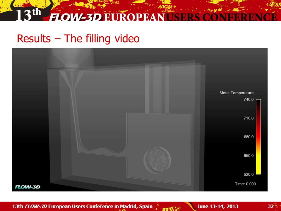 Results – The filling video June 13-14, 201313th FLOW-3D European Users Conference in Madrid, Spain32