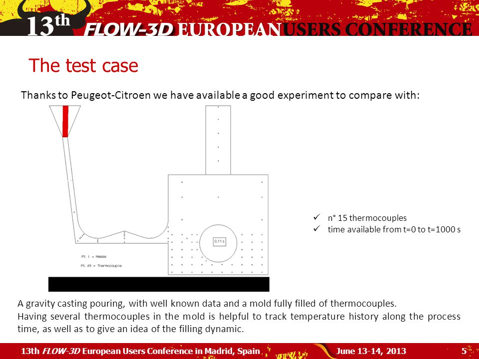 The test case June 13-14, 201313th FLOW-3D European Users Conference in Madrid, Spain5 Thanks to Peugeot-Citroen we have available a good experiment to compare with: A gravity casting pouring, with well known data and a mold fully filled of thermocouples.