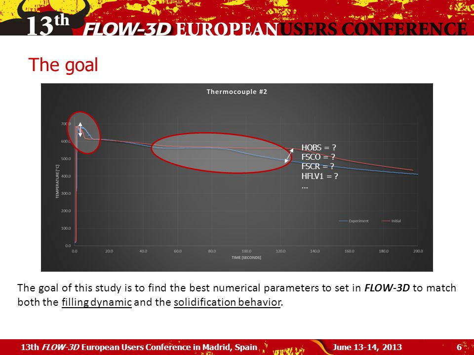 The goal June 13-14, 201313th FLOW-3D European Users Conference in Madrid, Spain6 The goal of this study is to find the best numerical parameters to set in FLOW-3D to match both the filling dynamic and the solidification behavior.