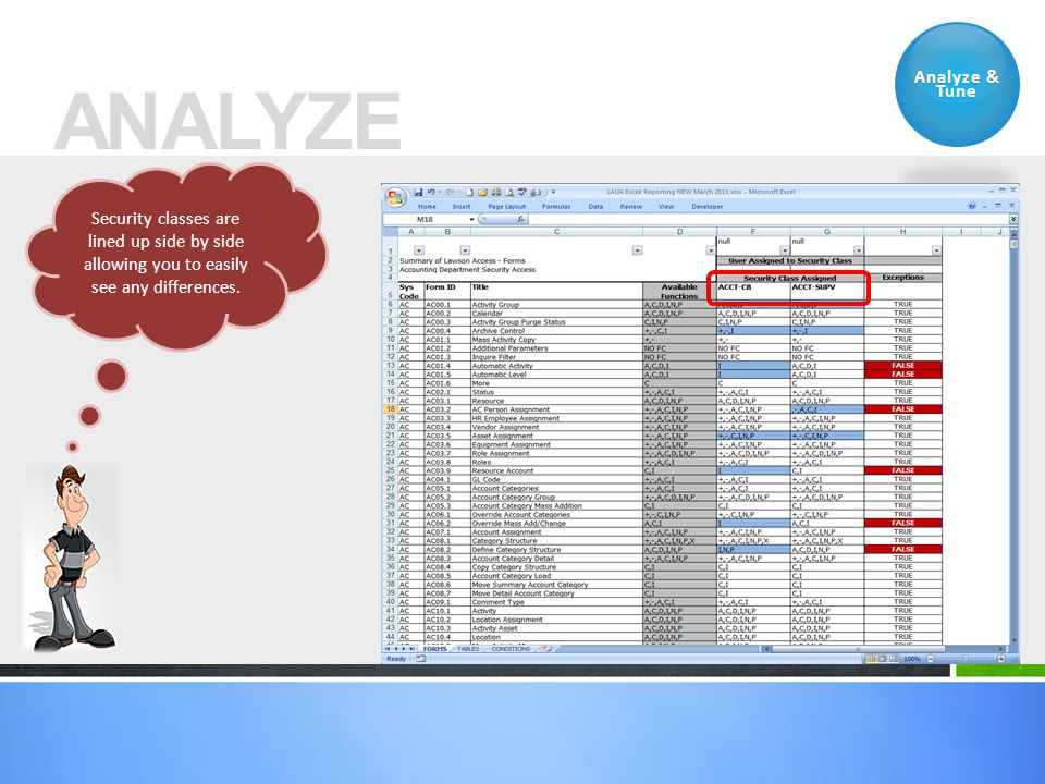 ANALYZE Analyze & Tune Security classes are lined up side by side allowing you to easily see any differences.