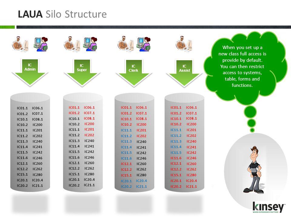 LAUA Silo Structure IC10.1 IC10.2 IC240 IC241 IC01.1 IC01.2 IC06.1 IC07.1 IC08.1 IC200 IC201 IC202 IC11.1 IC11.2 IC11.3 IC11.5 IC12.2 IC15.1 IC11.4 IC