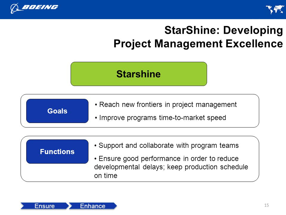 StarShine: Developing Project Management Excellence 15 Ensure Enhance Goals Functions Reach new frontiers in project management Improve programs time-to-market speed Support and collaborate with program teams Ensure good performance in order to reduce developmental delays; keep production schedule on time Starshine