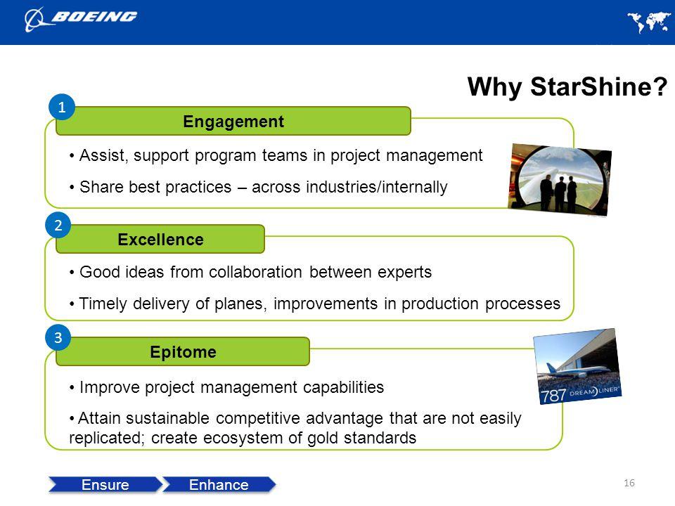 Why StarShine.