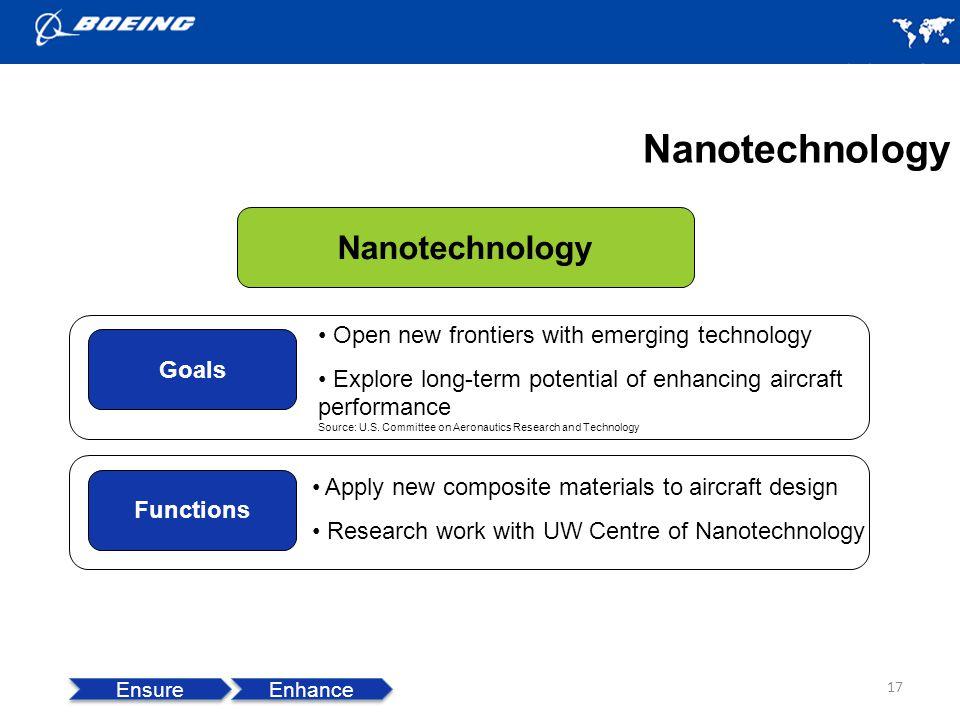 Nanotechnology 17 Ensure Enhance Nanotechnology Goals Open new frontiers with emerging technology Explore long-term potential of enhancing aircraft performance Source: U.S.
