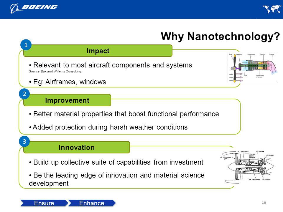 Why Nanotechnology.