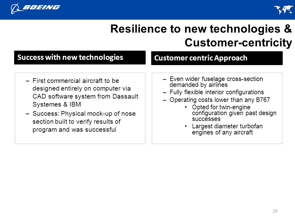 Success with new technologies –First commercial aircraft to be designed entirely on computer via CAD software system from Dassault Systemes & IBM –Success: Physical mock-up of nose section built to verify results of program and was successful –Even wider fuselage cross-section demanded by airlines –Fully flexible interior configurations –Operating costs lower than any B767 Opted for twin-engine configuration given past design successes Largest diameter turbofan engines of any aircraft 29 Resilience to new technologies & Customer-centricity Customer centric Approach