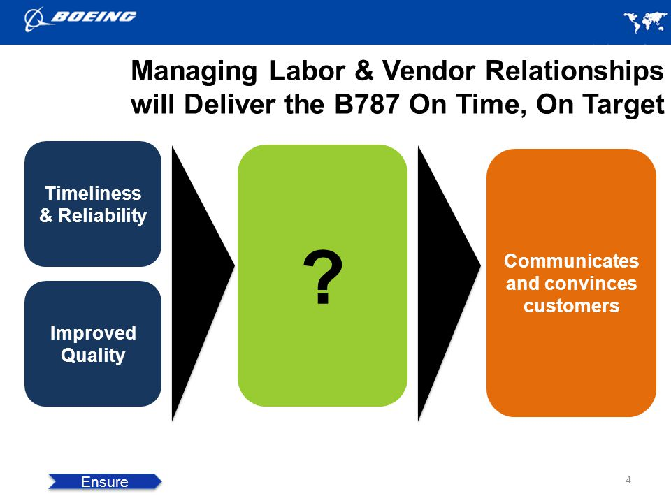 Managing Labor & Vendor Relationships will Deliver the B787 On Time, On Target 4 Ensure Timeliness & Reliability Improved Quality Communicates and convinces customers ?
