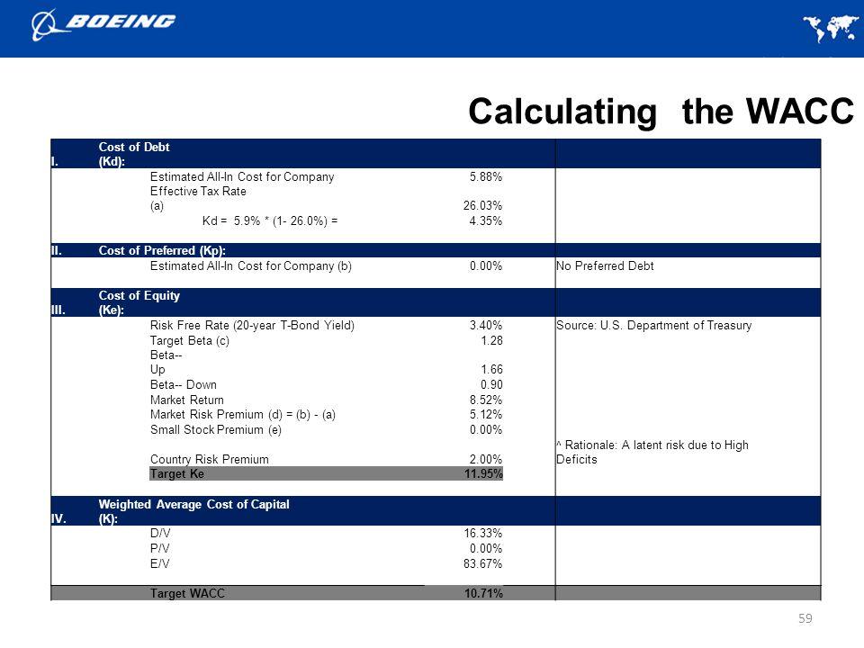 59 Calculating the WACC I.