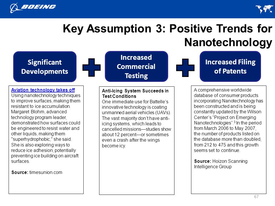 67 Key Assumption 3: Positive Trends for Nanotechnology Aviation technology takes off Aviation technology takes off Using nanotechnology techniques to improve surfaces, making them resistant to ice accumulation.