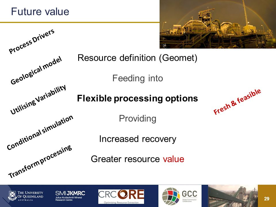29 Resource definition (Geomet) Feeding into Flexible processing options Providing Increased recovery Greater resource value Future value Fresh & feasible Transform processing Conditional simulation Utilising Variability Process Drivers Geological model