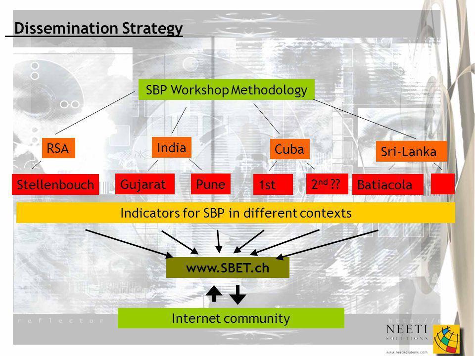 Dissemination Strategy SBP Workshop Methodology India Cuba RSA Pune Gujarat Stellenbouch1st 2 nd .