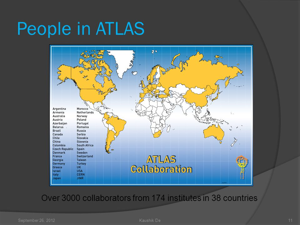People in ATLAS September 26, 2012Kaushik De11 Over 3000 collaborators from 174 institutes in 38 countries