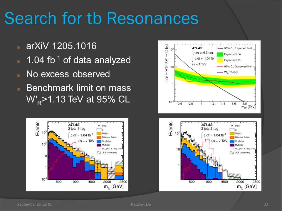 September 26, 2012Kaushik De33 Search for tb Resonances arXiV 1205.1016 1.04 fb -1 of data analyzed No excess observed Benchmark limit on mass W' R >1