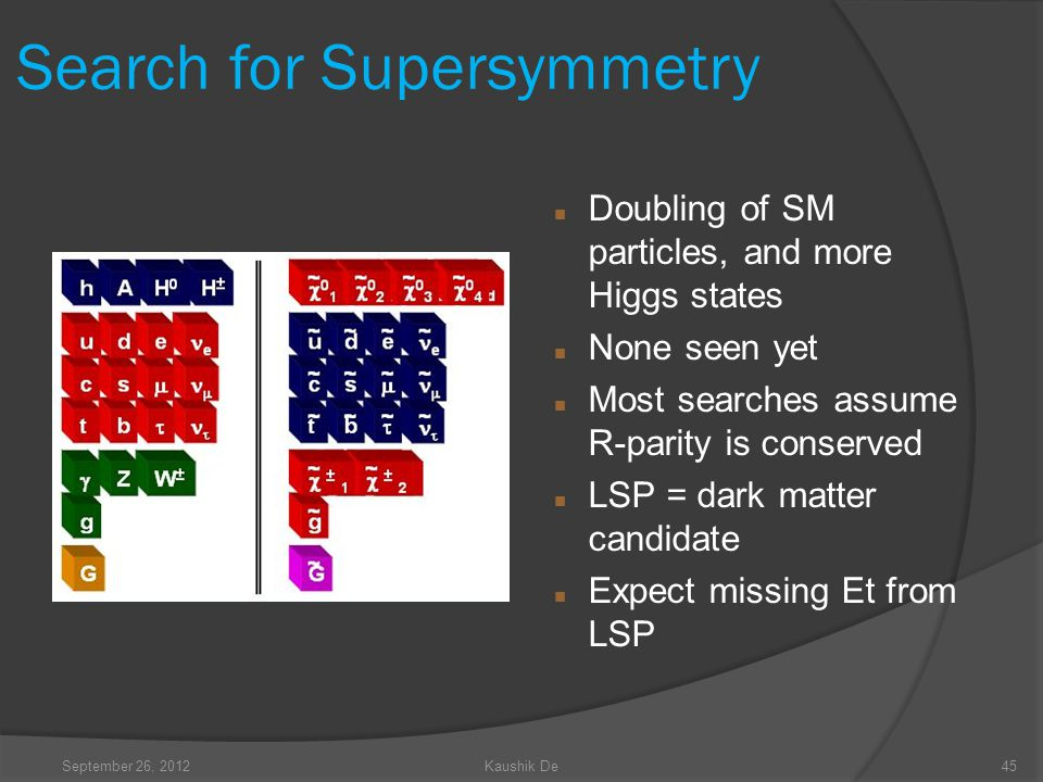 September 26, 2012Kaushik De45 Search for Supersymmetry Doubling of SM particles, and more Higgs states None seen yet Most searches assume R-parity is