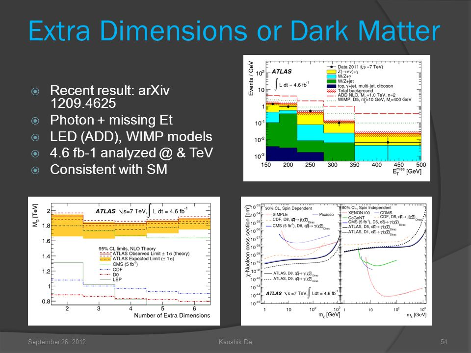 Extra Dimensions or Dark Matter Recent result: arXiv 1209.4625 Photon + missing Et LED (ADD), WIMP models 4.6 fb-1 analyzed @ & TeV Consistent with SM