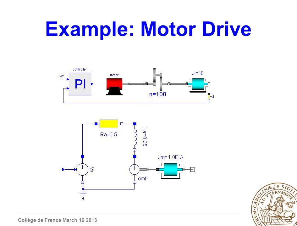 Collège de France March 19 2013 Example: Motor Drive