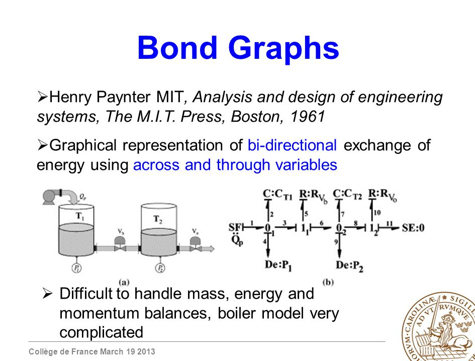 Collège de France March 19 2013 Bond Graphs Henry Paynter MIT, Analysis and design of engineering systems, The M.I.T.