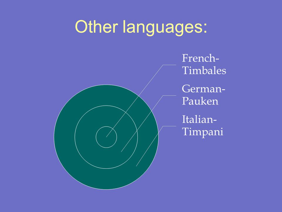 Other languages: French- Timbales German- Pauken Italian- Timpani