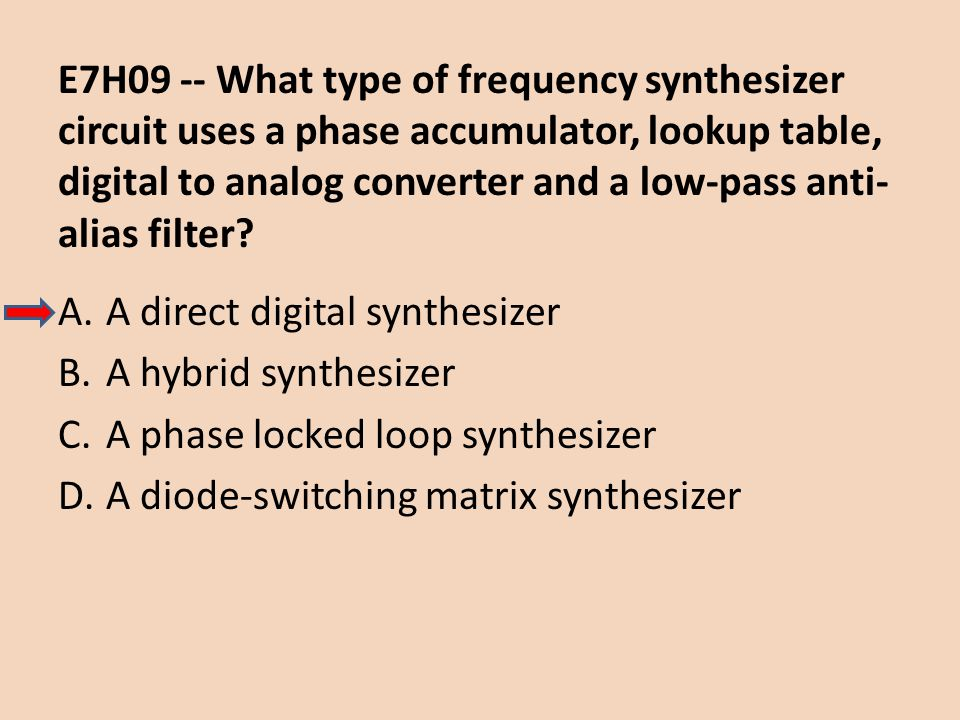 E7H09 -- What type of frequency synthesizer circuit uses a phase accumulator, lookup table, digital to analog converter and a low-pass anti- alias fil