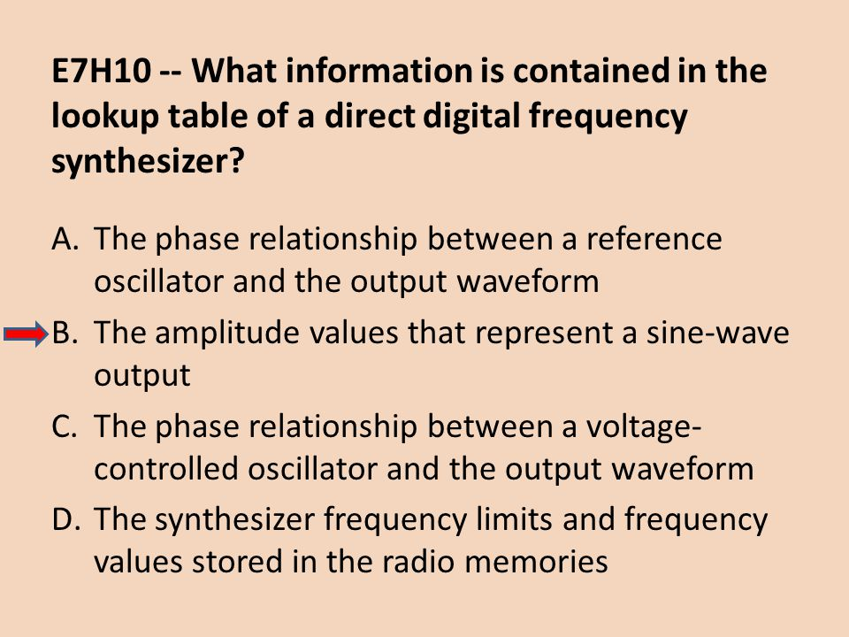 E7H10 -- What information is contained in the lookup table of a direct digital frequency synthesizer? A.The phase relationship between a reference osc