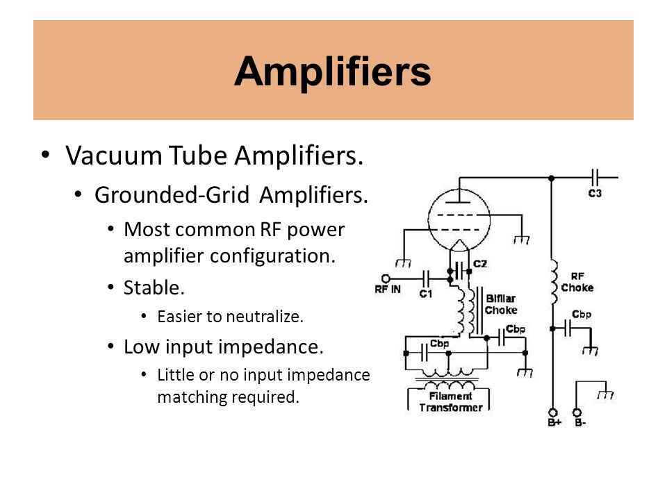 Amplifiers Vacuum Tube Amplifiers. Grounded-Grid Amplifiers. Most common RF power amplifier configuration. Stable. Easier to neutralize. Low input imp