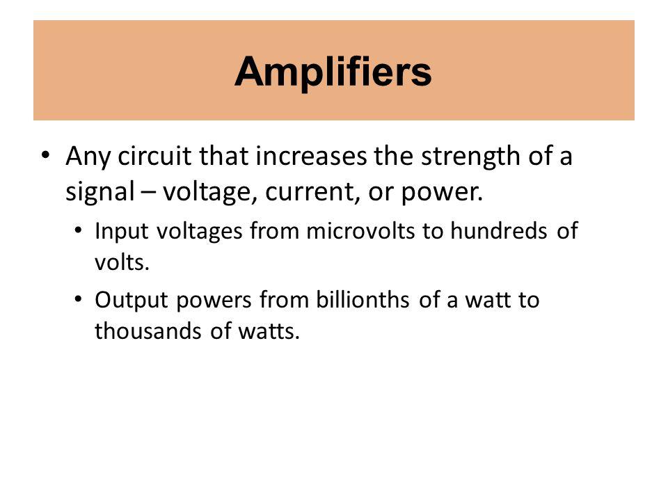 Amplifiers Op Amp Amplifiers Inverting Amplifier. Gain = R F / R IN