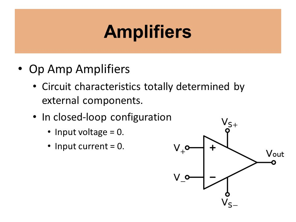 Amplifiers Op Amp Amplifiers Circuit characteristics totally determined by external components. In closed-loop configuration Input voltage = 0. Input